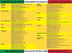 Procesiones en Italia hoy